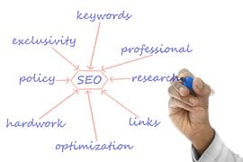 Top keywords to use in your CV